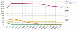 %e6%ba%b6%e5%ad%98%e6%b0%b4%e7%b4%a0%e9%87%8f%e5%90%84%e7%a4%be%e6%af%94%e8%bc%83